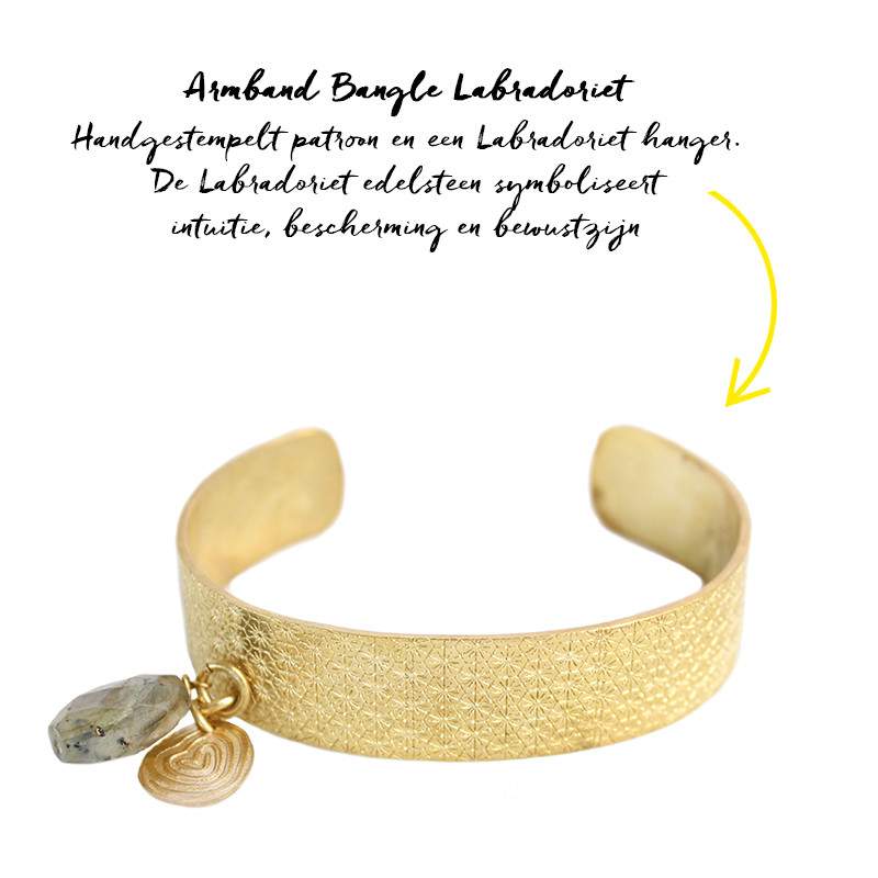 Armband Bangle Labradoriet